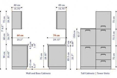 Ikea Corner Kitchen Cabinet Dimensions, Ikea Kitchen Cabinets Sizes