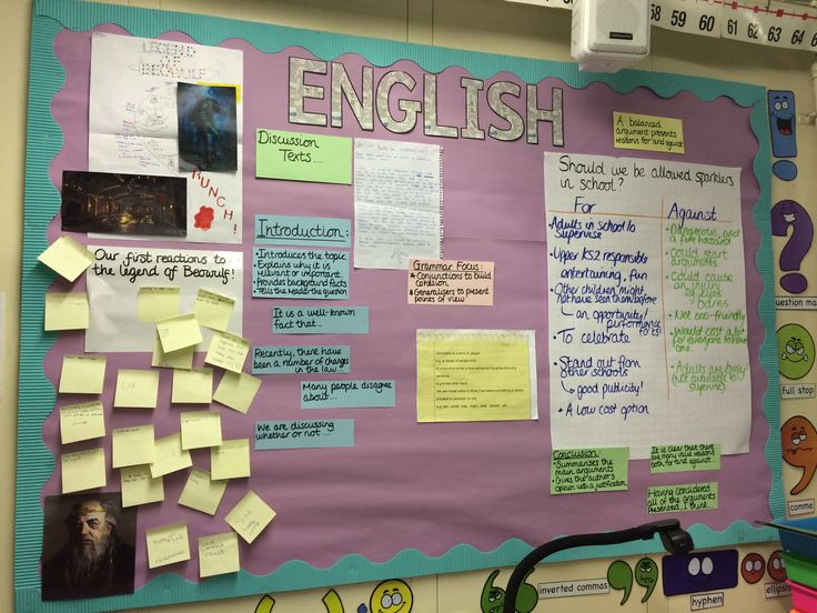 English display - discussion text unit working wall