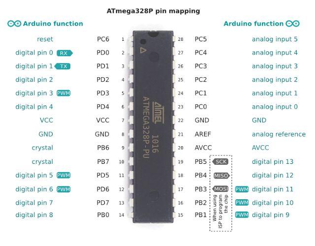 Membuat Arduino Uno Sendiri | andreecy.com
