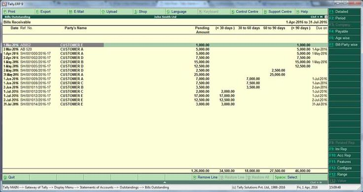Debtors age-wise analysis report Maintain Bill-wise details - bill receivables