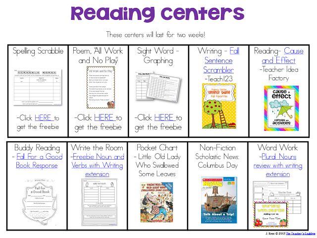 Digraph Activities | Word work, Literacy and Kindergarten