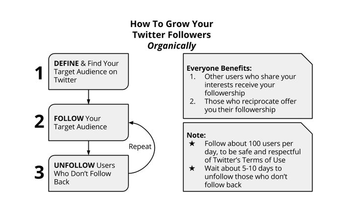 How to get free twitter follower 2016  Twitter has evolved into an essential tool for businesses and organizations. Media used to be a one-way street, where consumers could take in information, but not necessarily provide feedback. Now, the interaction possibilities are endless with the advent of social…  Continue Reading  →     The post  How to get free twitter follower 2016  appeared first on  seofreetips .  http://www.seofreetips.net/free-twitter-followers/