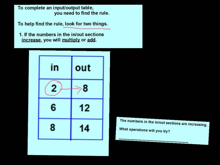 6d527b9c0605c457d87ea6f8b2504f4d  Th Grade Math Input Output Tables on printable input output worksheets 5th grade, function tables 4th grade, input output chart, coordinate plane graphing worksheet 4th grade, table input and output for 3rd grade,