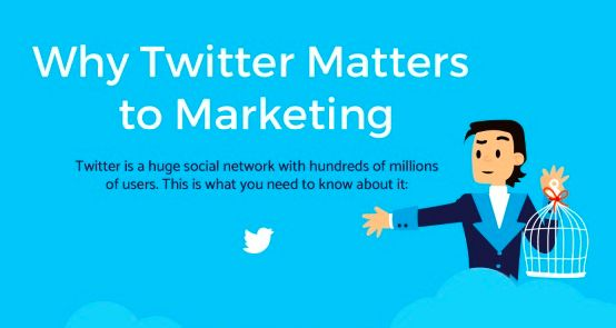 L'importanza di Twitter per il marketing aziendale #Infografica | Tech Economy