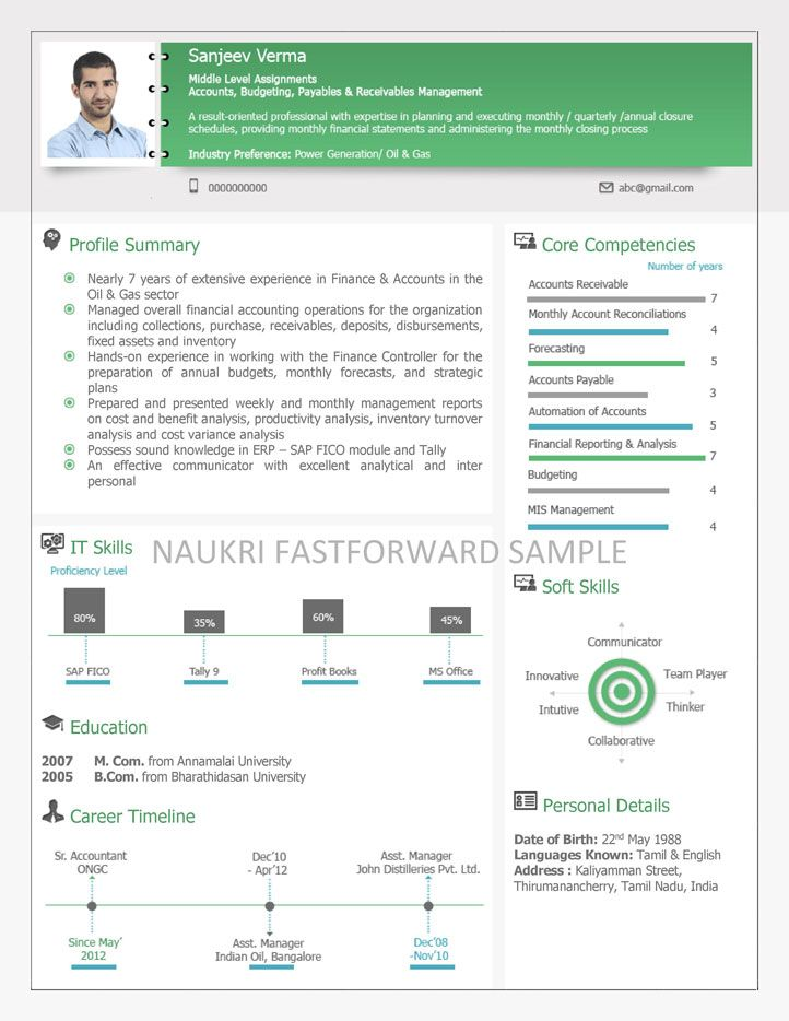 24 best Resume Download images on Pinterest Sample resume - difference between cv and resume