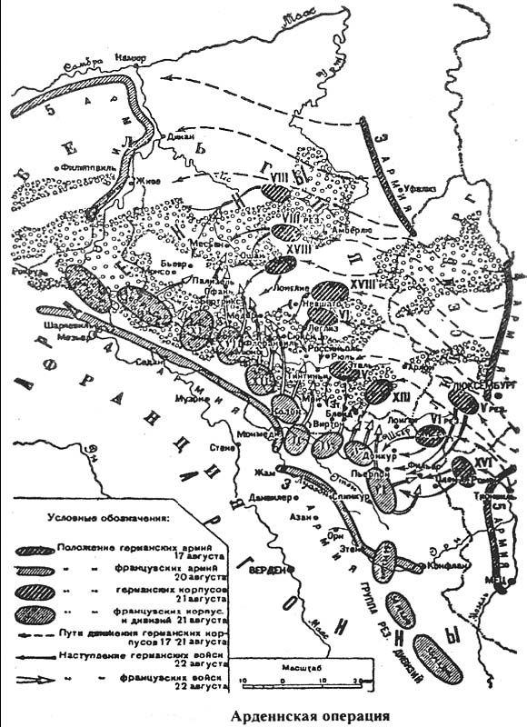 Пограничное сражение - Первая мировая война
