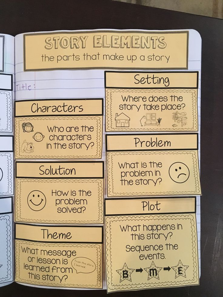 Story Elements! 44 interactive reading notebook flaps!