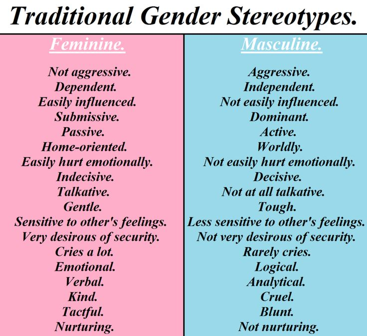 Traditional Gender Stereotypes. by ~TheArchosaurKing on deviantART