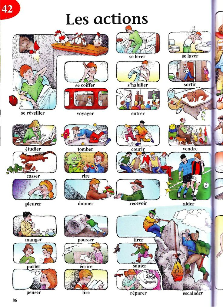 Extrêmement 32 best Verbes/actions images on Pinterest | Teaching french  WF46