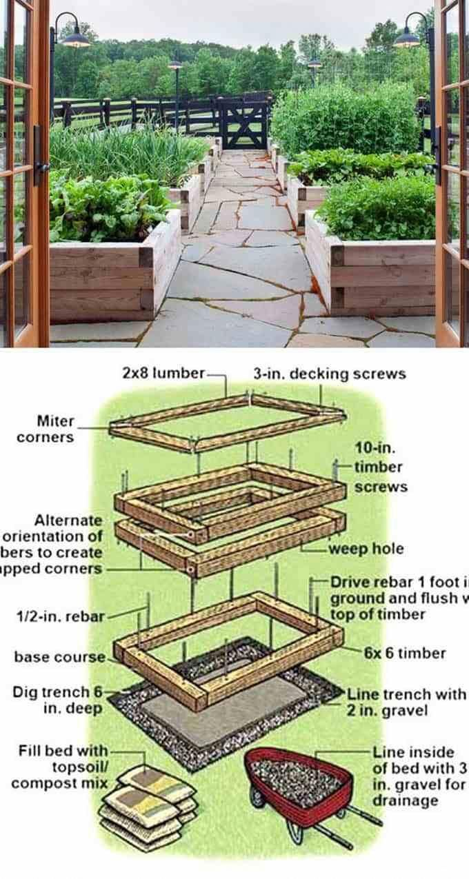 6x6 Timber Raised Beds How To Build A Raised Vegetable Garden Bed 39 Simple Building A Raised Garden Vegetable Garden Raised Beds Home Vegetable Garden