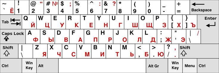 Image result for russian keyboard layout