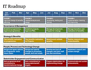 It Roadmap Calendar By Workstream Concepts Visualized