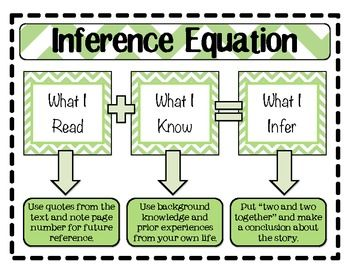 Image result for inferring poster