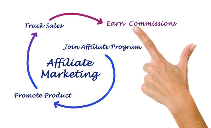 Affiliate programs are a great way to make money online.If you choose the right affiliate program. Here is key points to use when searching.