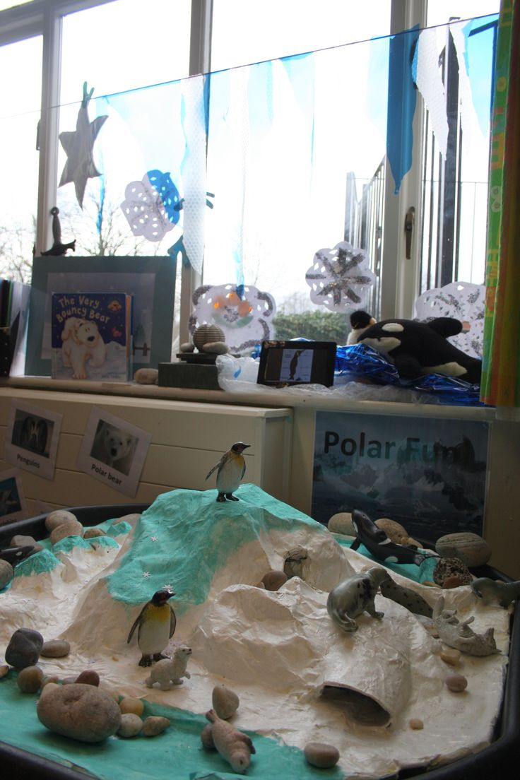 Our small world polar ice cap with animals, a water feature, digital pictures and labelled photos provided hours of play! Springmead School, Somerset.