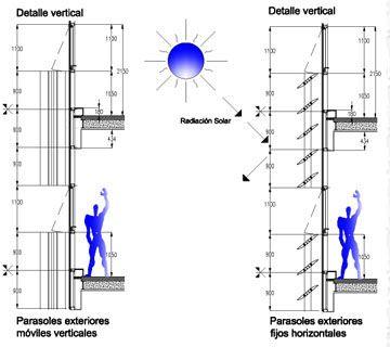 Dibujar parasoles horizontales en una planta de for Parasoles arquitectura