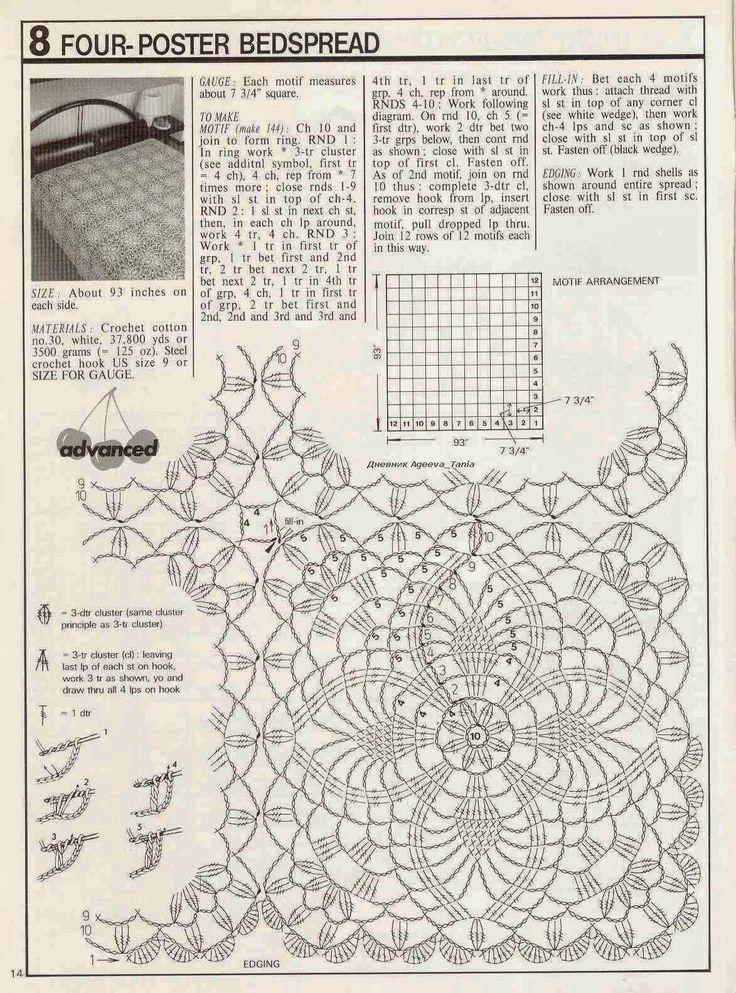 床罩菠萝花