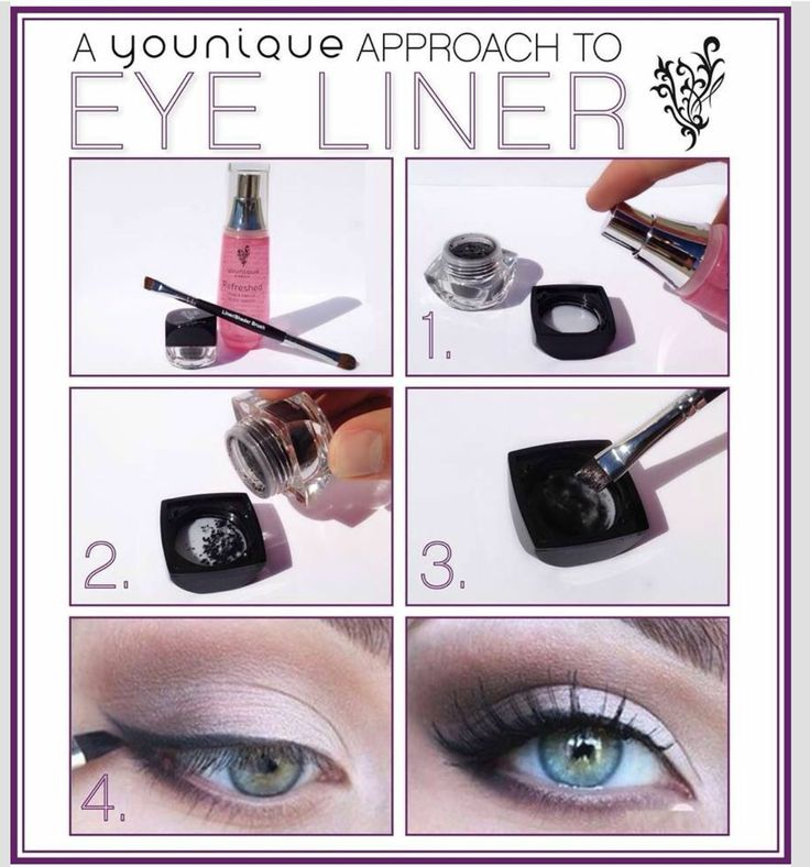 Pigments are fantastic and fun! Here's how to use an eyeliner.  One of many ways to use the pigments!
