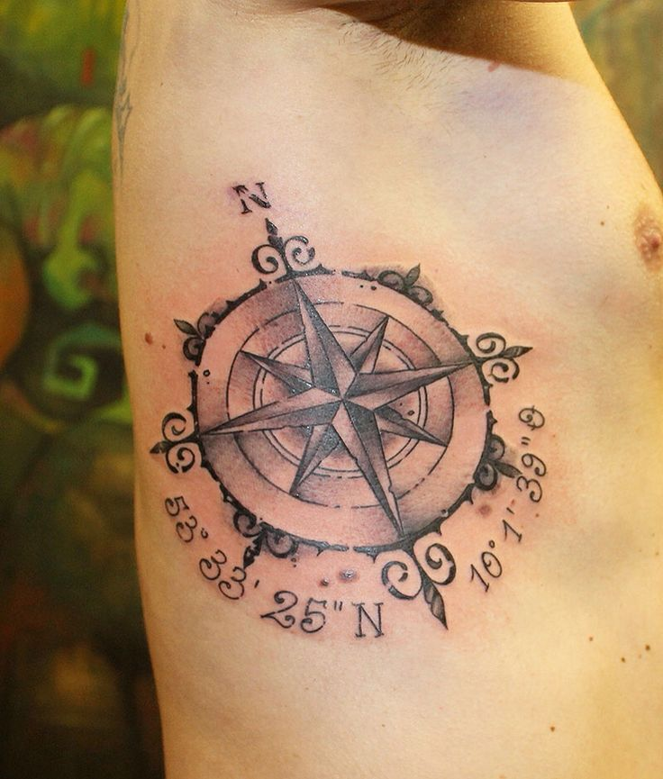 78 best images about inked on pinterest baby chimpanzee pocket watch tattoos and compass tattoo. Black Bedroom Furniture Sets. Home Design Ideas