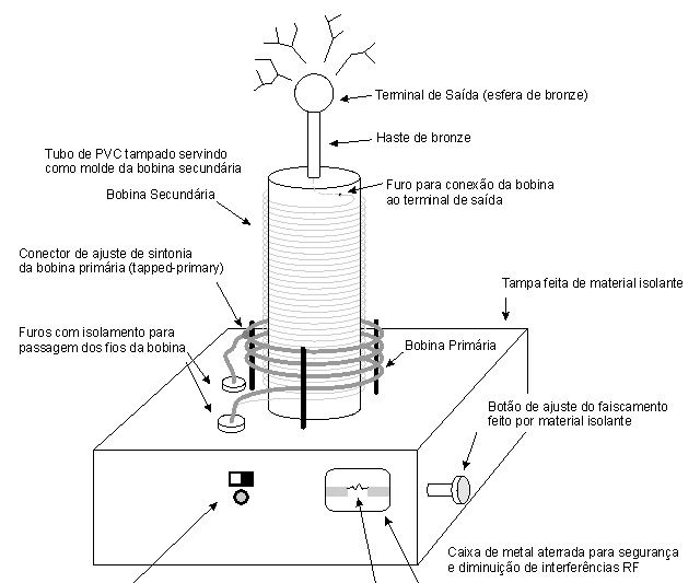 Instructable Mini Tesla Coil Instructions