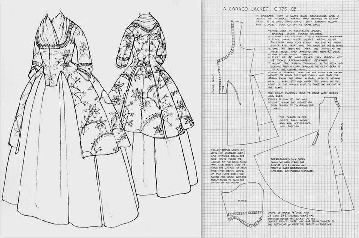 Женское платье. Англия, 1775-85 гг. Поместье Сноушил