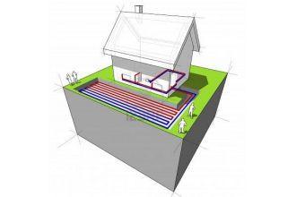 Con le pompe di calore si risparmia davvero? http://taglialabolletta.it/pompe-di-calore-ottima-opportunita-di-risparmio-energetico/