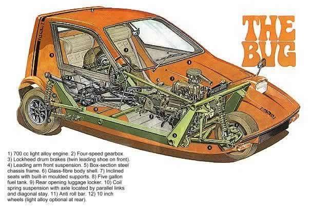 Bond Bug cutaway