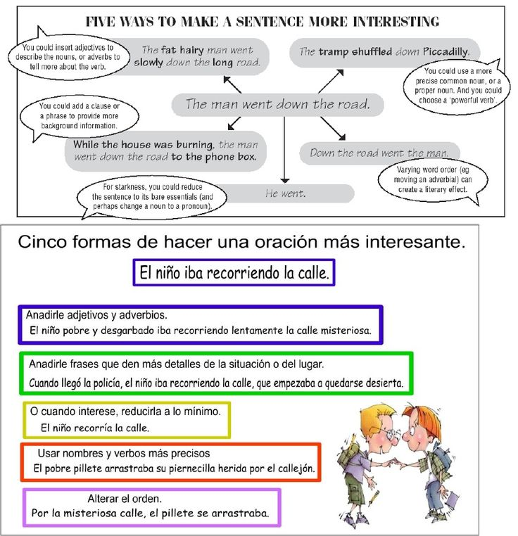 Documento del colegio Ayalde (Loiu-Vizcaya- España) para trabajar la expresión escrita en 4º y 6º de primaria en tres lenguas (castellano, euskera, inglés)