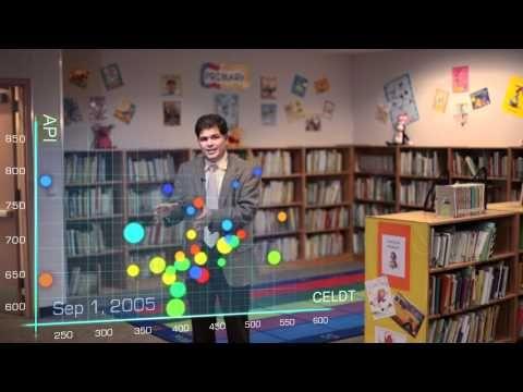 Journey Through Data - Chula Vista & Imagine Learning