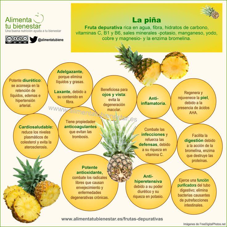 Frutas depurativas: Infografía sobre la piña |  alimentatubienest...