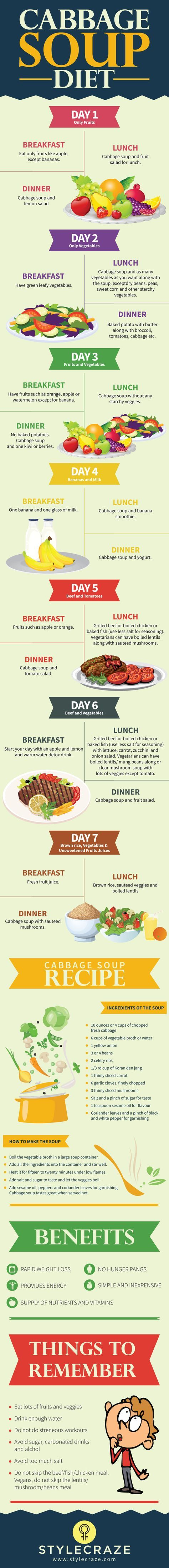 Cabbage Soup Diet For Rapid Weight Loss: Losing weight is one of the most challenging tasks. If you are in search of an effective diet that could help you reduce weight drastically, try the cabbage soup diet. This diet is extremely helpful for people who want to quickly shed weight. Cabbage soup is tasty and safe. Moreover, it is suitable for people of all age groups. All You Need To Know About Cabbage Soup Diet For Weight Loss