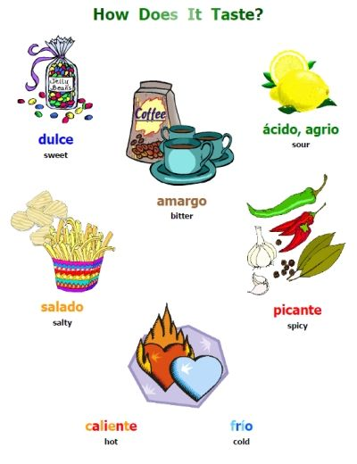 FREE 25-page worksheet packet -- food in Spanish from PrintableSpanish.com