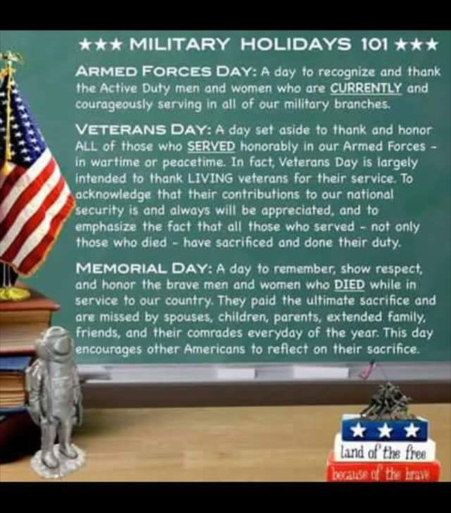 Observance/military holidays