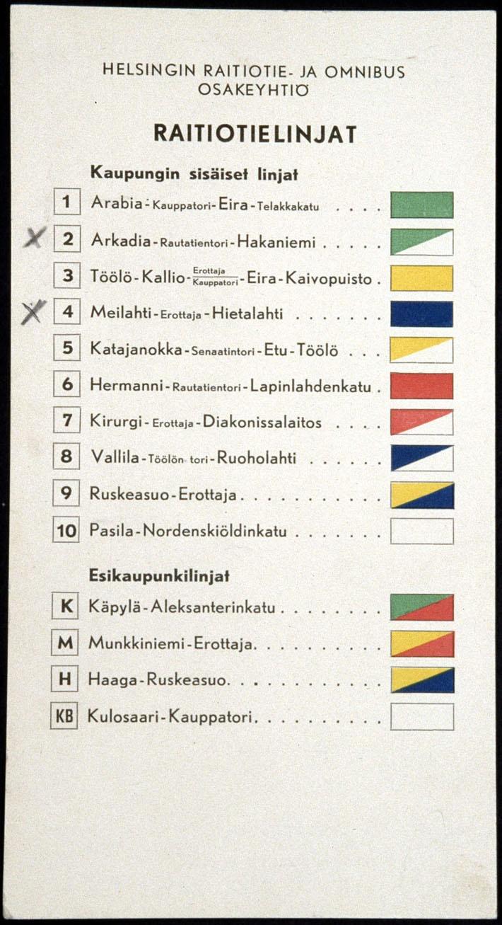 Helsingin raitiolinjat 1930