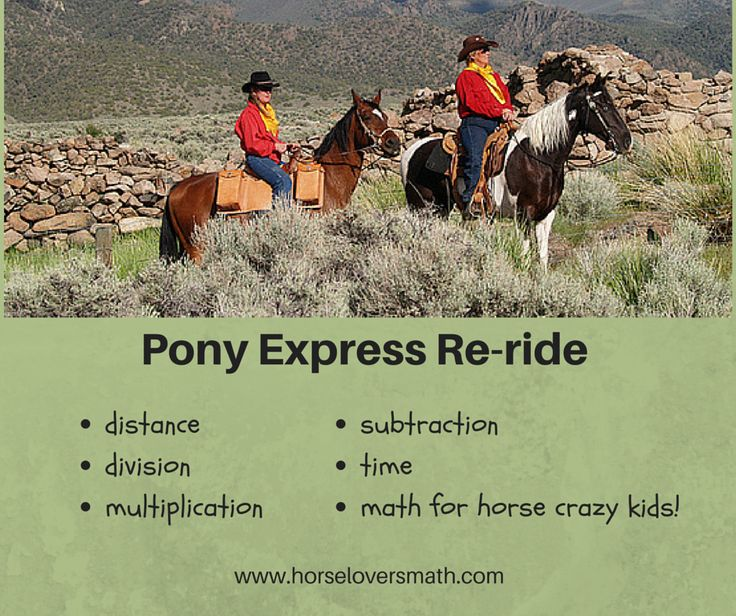 Today is the start of this year's Pony Express Re-ride. How many relay stations were there when the Pony Express was in operation? How far apart were they? How far did each horse have to go? Was it the same distance as each rider? Plenty of math for HLM Club members as they learn about the Pony Express and this year's re-ride. https://www.horseloversmath.com/ponyexpressre-ride2015