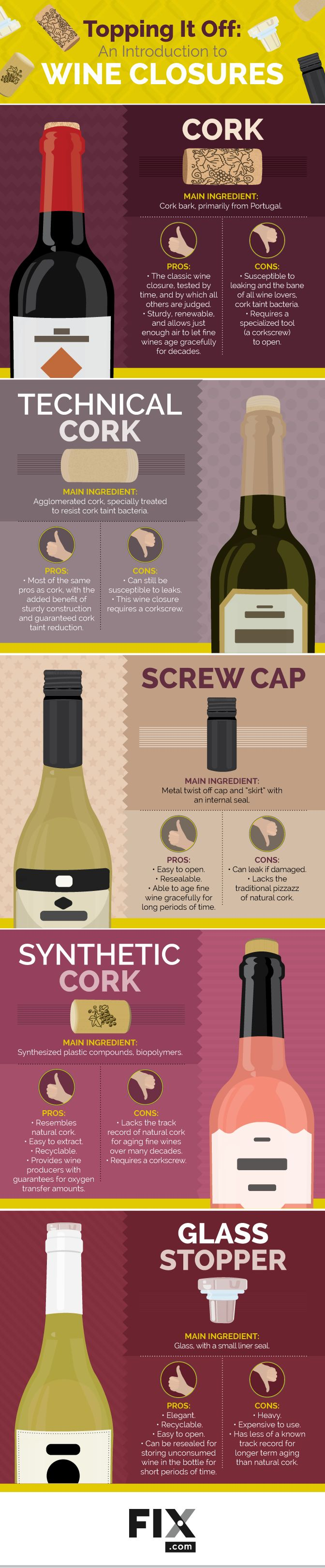 There is more than just one way to seal a bottle of wine! Next time you aren't able to finish that last glass of vino, take a look at how your bottle is topped. Cork is just one of the many wine closure options.