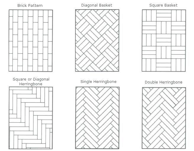 image result for 6x24 tile patterns