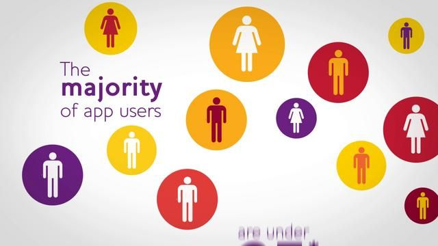 Sainsbury's/Nectar app — online promo advert on Vimeo