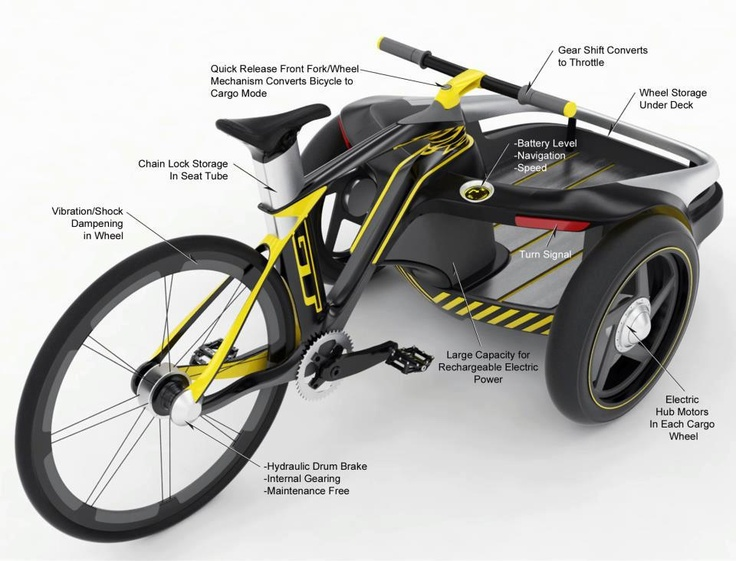 GT Bicycles concept Cargo Bike