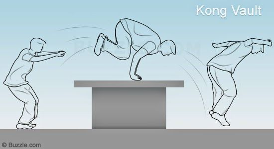 Learn Parkour Basic Moves Fr Beginners Watching Videos : The Kong Vault.