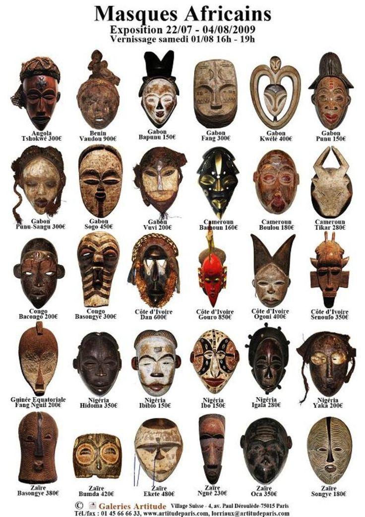coeurdartishow - La réalisation de masques africains, ici en papier découpé et raphia. Les masques sont collés dans le carnet de voyages...
