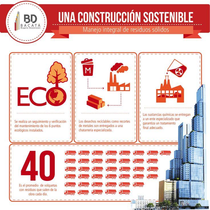 Manejo integral de residuos sólidos: Se realiza un seguimiento y verificación del mantenimiento de los puntos ecológicos instalados dentro de la construcción, para así implementar la entrega de residuos reciclables o peligrosos con sus respectivos registros. #BDBacatá #Infografia