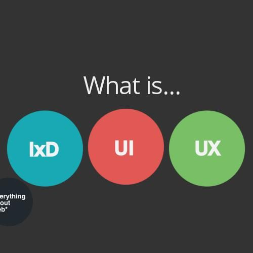 Interaction Design, User Interface Design & UX Defined.