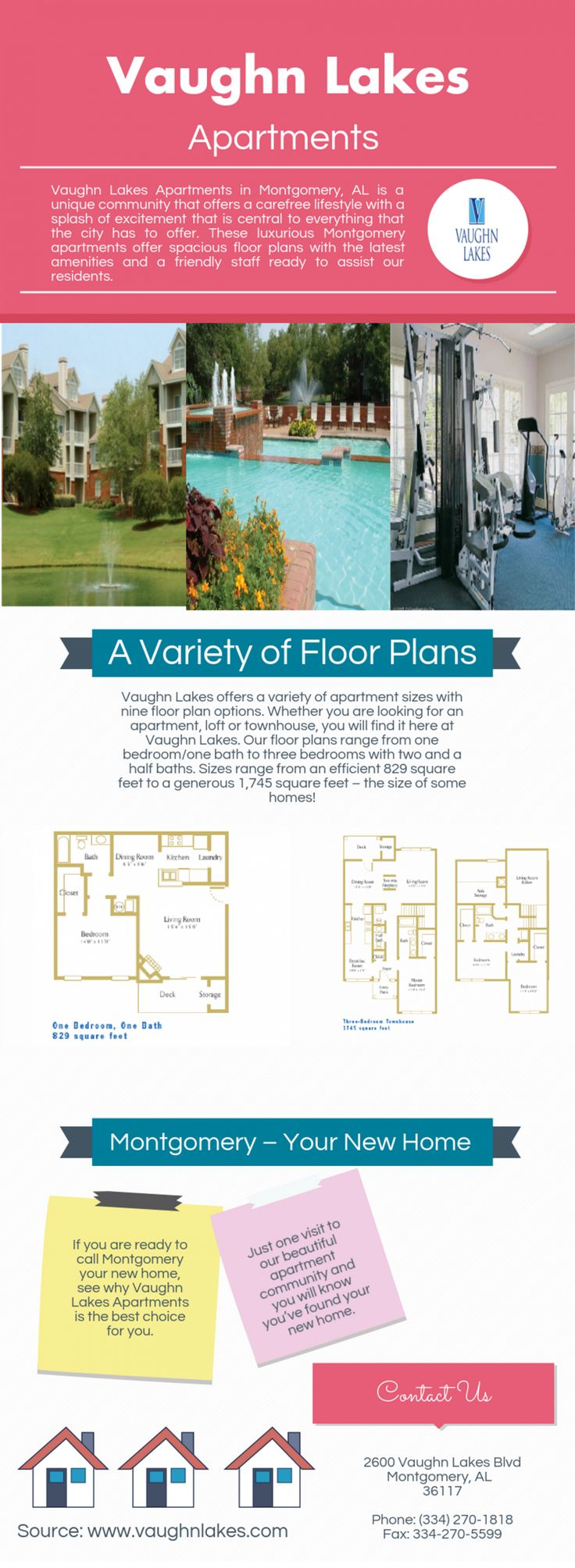 Luxury Apartments For Rent in Montgomery AL | uCollect Infographics