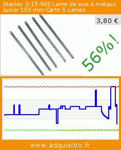 Stanley 3-15-905 Lame de scie à métaux Junior 150 mm Carte 5 Lames (Outils et accessoires). Réduction de 56%! Prix actuel 3,80 €, l'ancien prix était de 8,60 €. https://www.adquisitio.fr/stanley/junior-blades-card-of-5-3