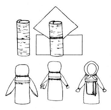 Куклы из соломы, льна, веток