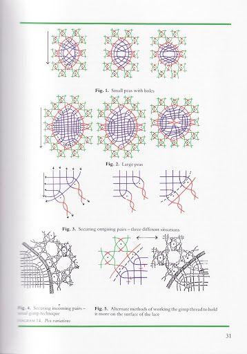 Niven, M. - Flanders lace step by step - lini diaz - Álbumes web de Picasa