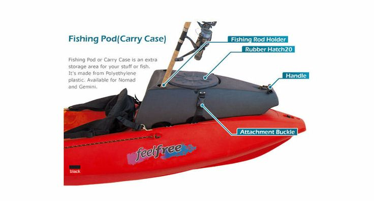 kayak paddle holder | Sit on Top Canoe Accessories from Kayaks & Paddles Canoe Shop