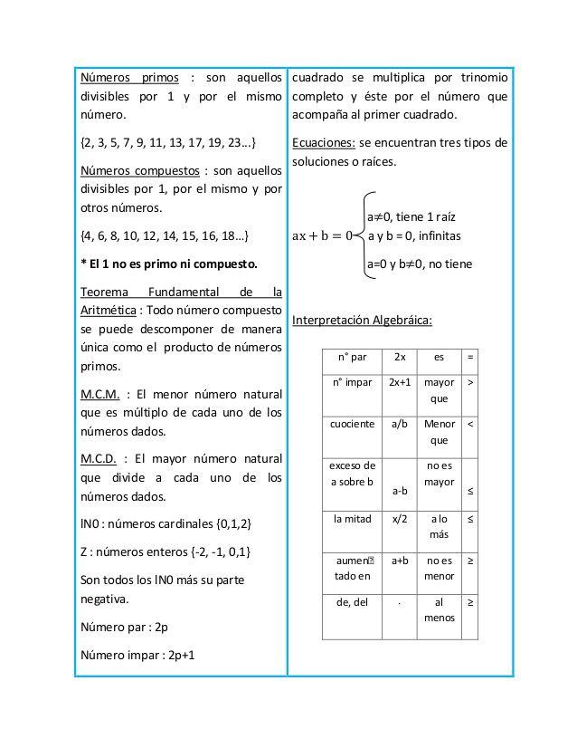 Resumen psu matemáticas completo