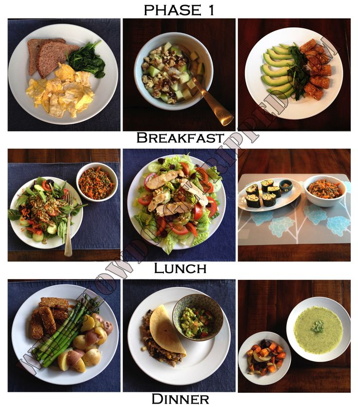 Ultimate Reset Phase 1 Meals and Snacks!